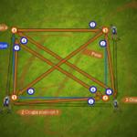 Combinación de pases en cuadrado #03