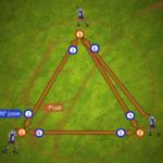 Combinación de pases en triangulo #01