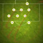 Ejercicio de estrategia defensiva córner #03