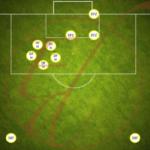 Ejercicio de estrategia defensiva córner #05